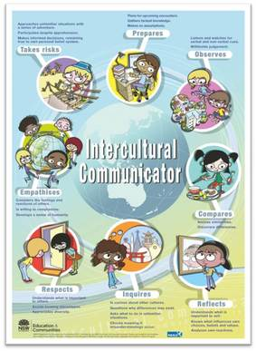 Intercultural communication - Home